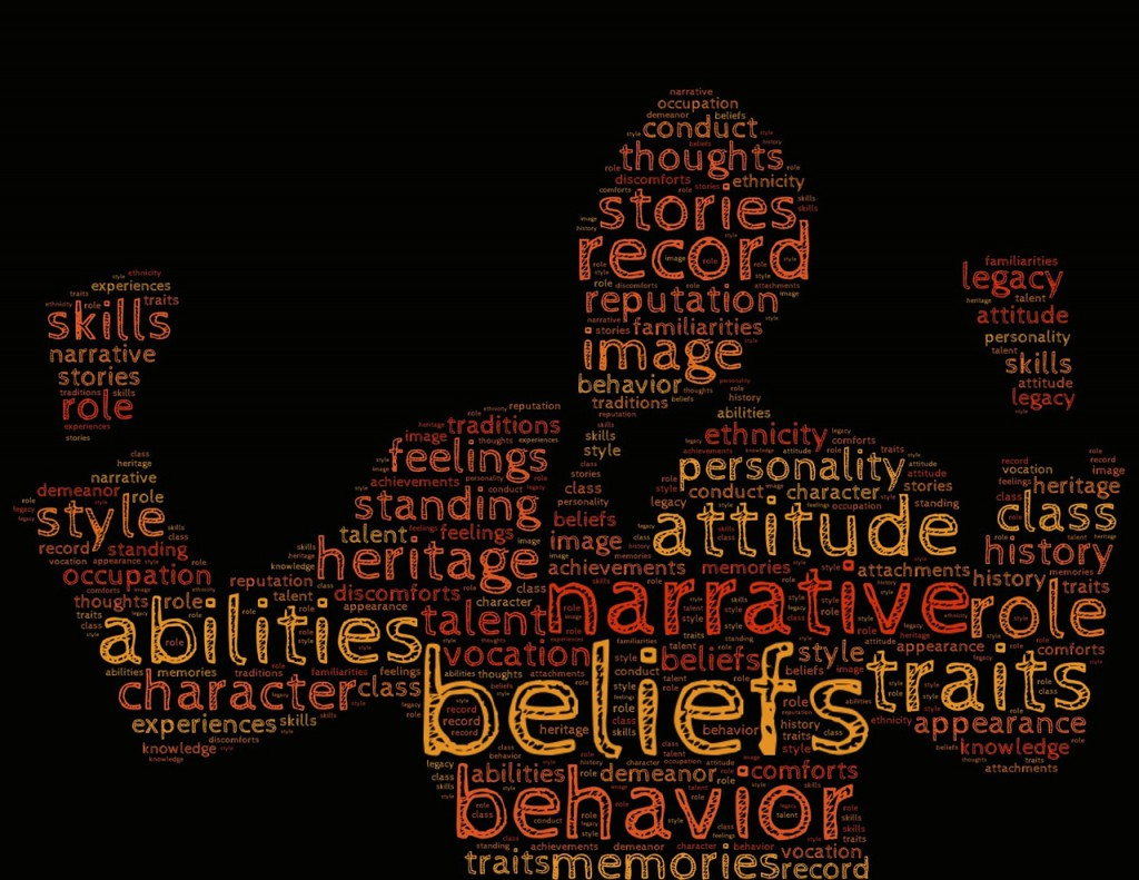 Psychometric and aptitude tests